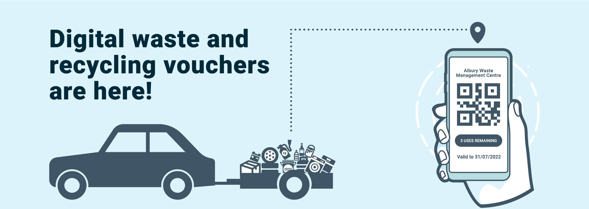 Digital Waste and Recycling Vouchers